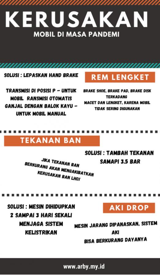 Infografis layanan Mitsubishi
